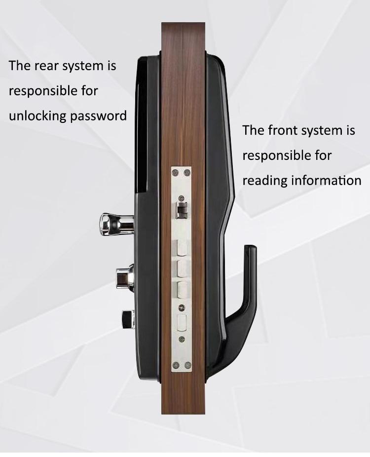 ประตูดิจิตอลสแกนลายนิ้วมือ 5in1 Winmax D704B